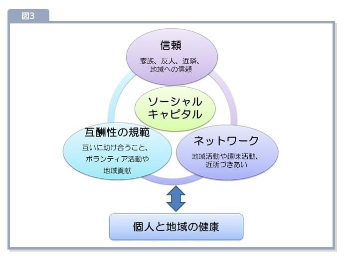 研究内容紹介 | 大阪大学大学院...